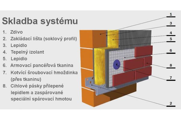LIPEA - skladba zdiva se zateplovacím systémem s cihlovými pásky